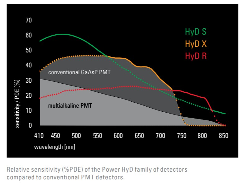 Spectrum_Power_HyD_obr7.png
