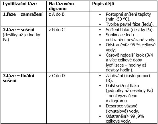 Tabulka_2.png