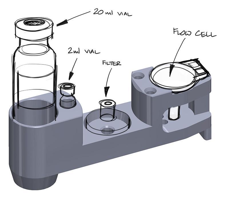 Rapid Extraction System pro extrakci lékových forem
