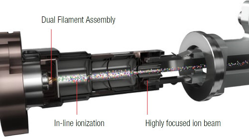 Obr. 2: Advanced Electron Ionization (AEI) Source