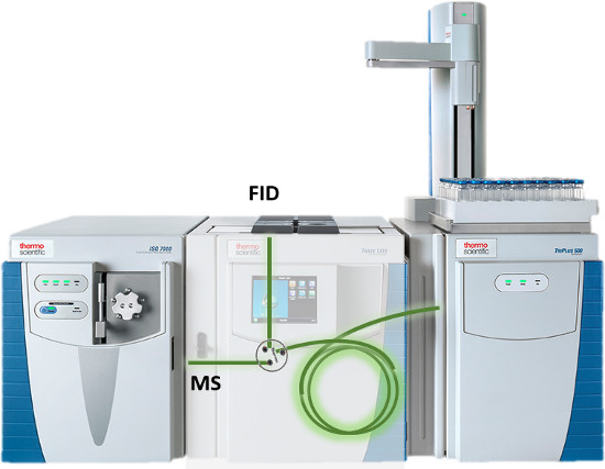 Obr. 2: Konfigurácia pre duálnu detekciu HS-GC-MS/FID