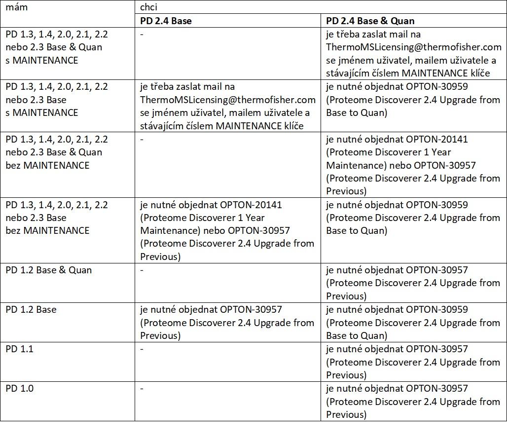 SW Proteome Discoverer (PD) v. 2.4 PD24_tab.jpg
