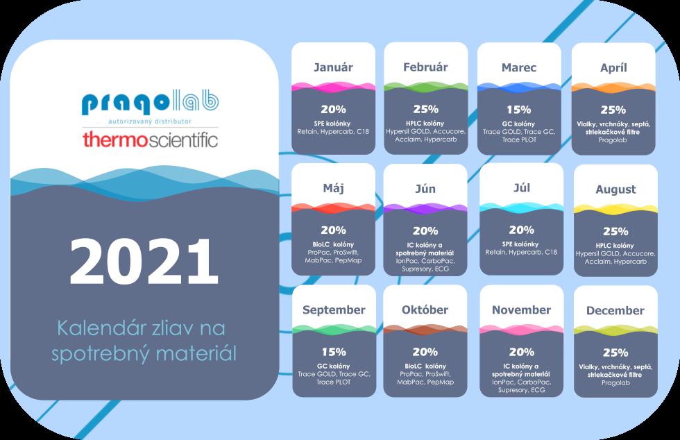 Akcia_na_spotrebak_2021.png