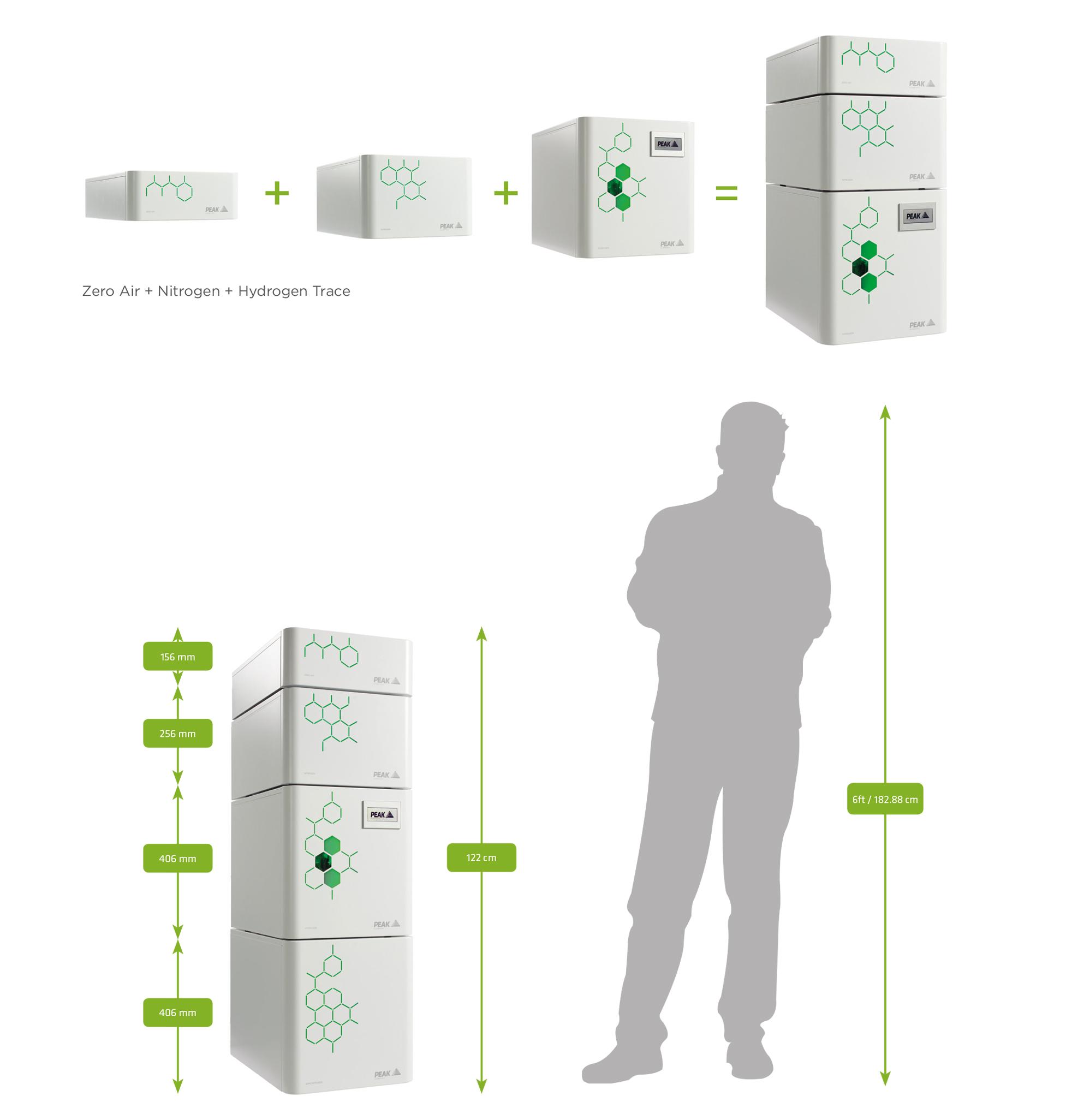 plynové generátory