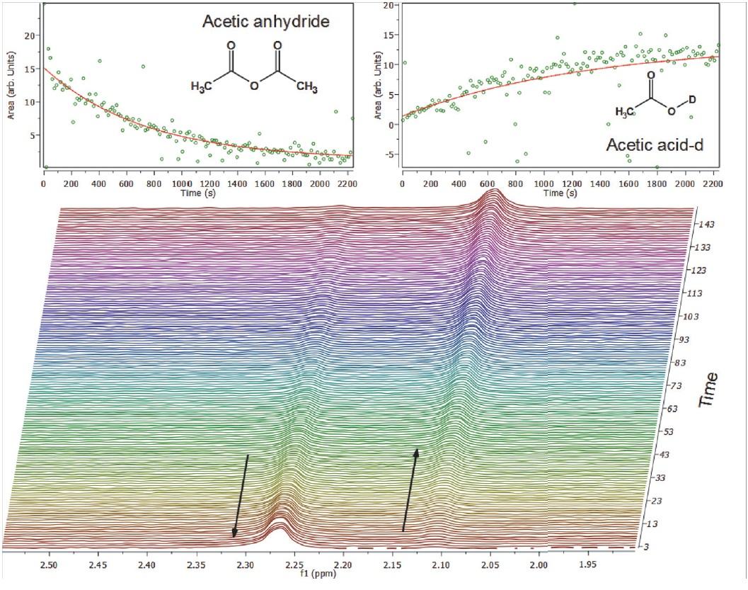 stolní spektrometr picoSpin