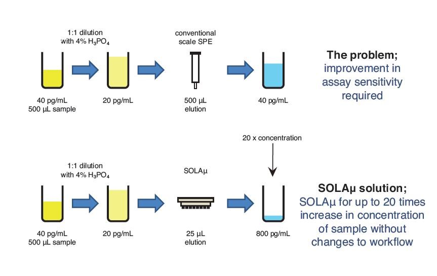 Thermo Scientific SOLAμ destičky 02.jpg