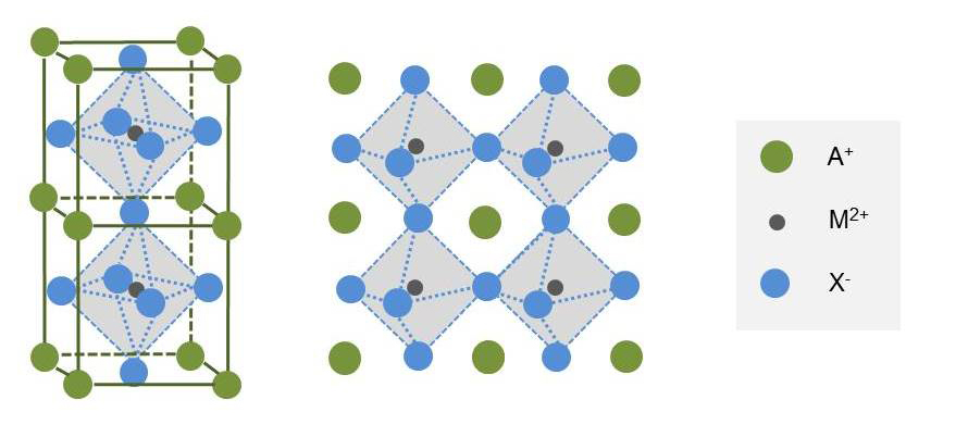 structure-of-perovskite-compounds.jpg