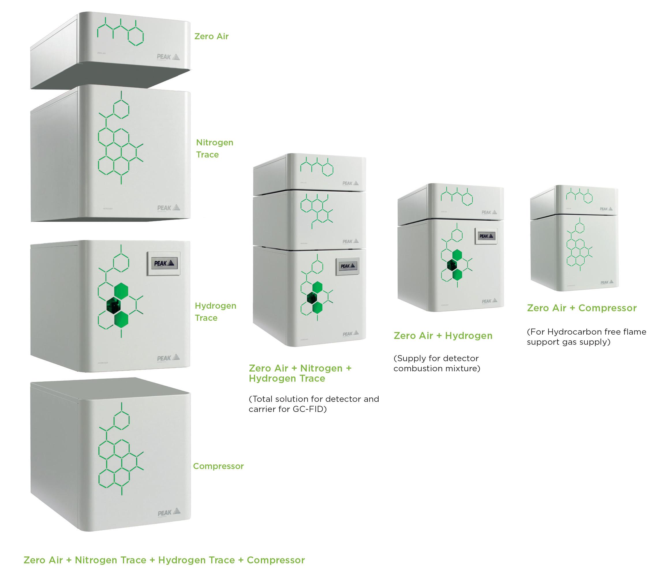 generátory laboratorních plynů pro GC a a LC-MS aplikace