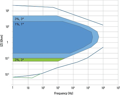 Kont_Diagram_HCV-3048