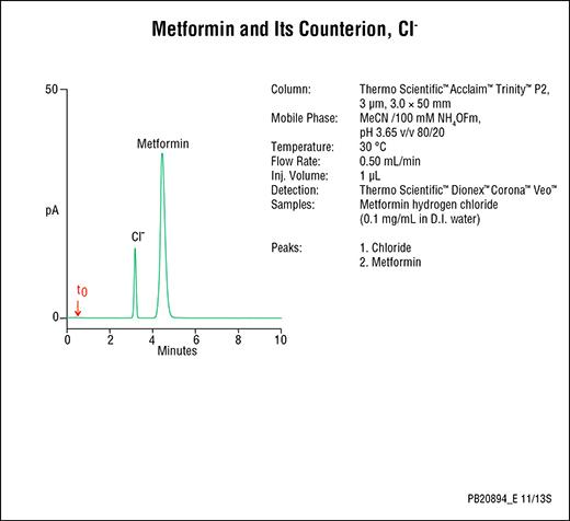 P2 chromatogram2