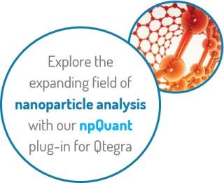 iCAP RQ nanoparticles