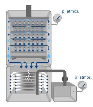 obr-1-akumulace-ledu-v-kondenzatoru