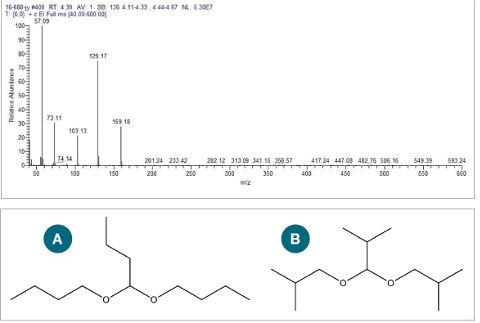 Obr. 1: EI spektrum hlavní složky neznámé látky