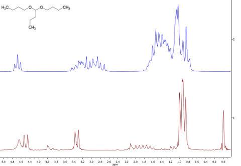 Obr. 3: Srovnání simulovaného ¹H-NMR spektra uvedené struktury (1,1-dibutoxybutan) se spektrem neznámé látky