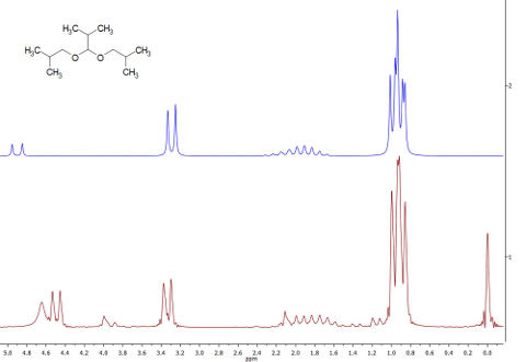 Obr. 4: Srovnání simulovaného ¹H-NMR spektra uvedené struktury (1,1-diisobutoxy-2-methylpropan) se spektrem neznámé látky
