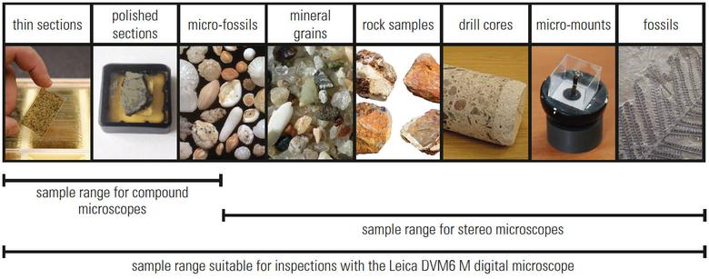 Obr. 1: Rozmanitost geologických vzorků vyžaduje kvalifikované řešení mikroskopu