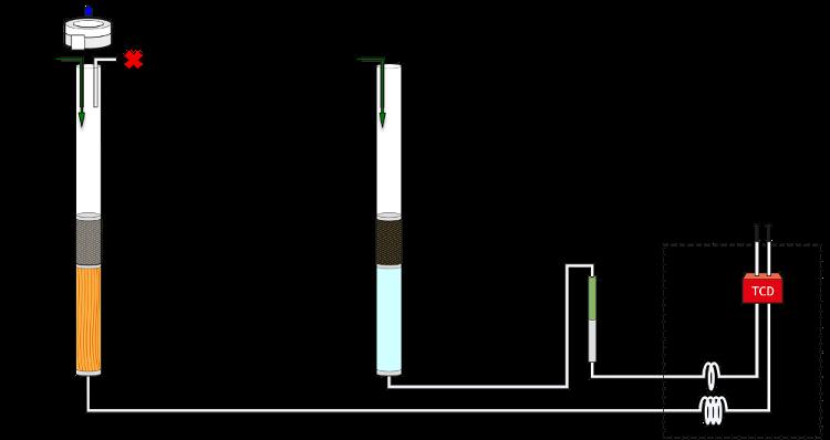 Konfigurace analyzátoru CHNS/O