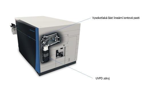 Obr. 1: Thermo Scientific™ Orbitrap Fusion™ Lumos™ Tribrid™ hmotnostní spektrometr s dodatečným ultraviolet photodissociation (UVPD) zdrojem pro fragmentaci molekul v zádní části lineární iontové pasti.