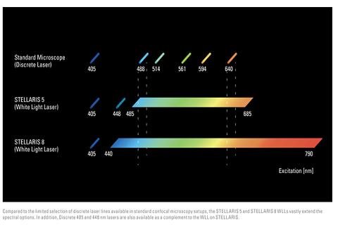Obr_3_laserove%20zdroje%20pro%20systemy%