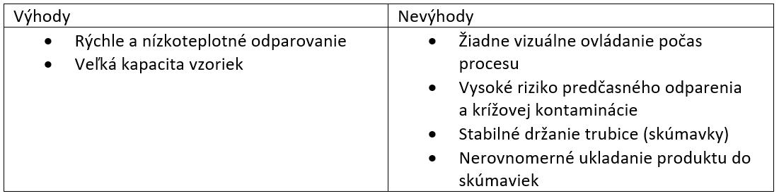RVC_tabulka_4_SK.png