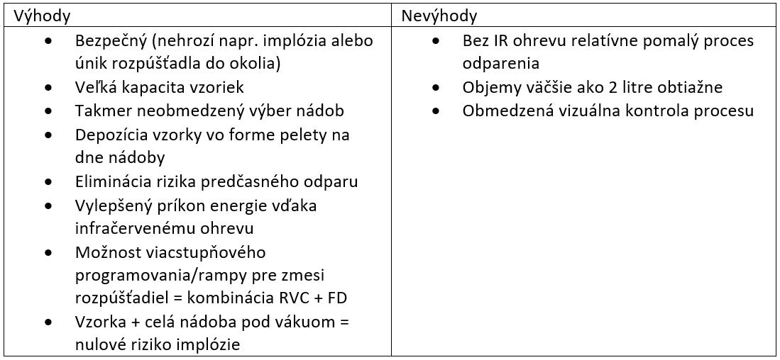 RVC_tabulka_5_SK_NEW.png