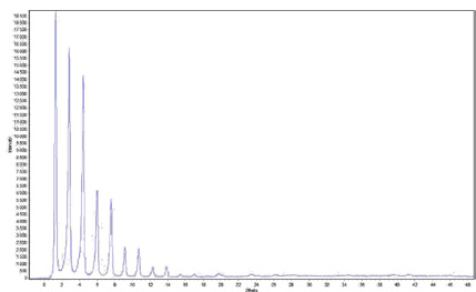 Ag%20behanate%2010%20min_Equinox%201000.