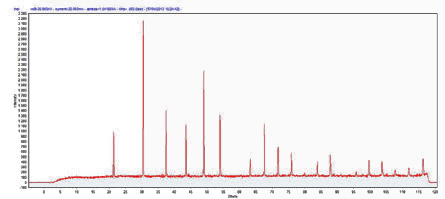 LaB6%2010%20min_Equinox%203000_white.png