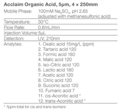 Acclaim_OrganicAcid_popis_aplik.png