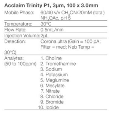 Acclaim_Trinity_P1_popis.png