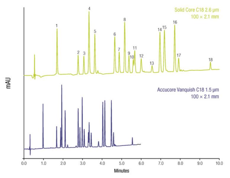 anal%C3%BDza%20pesticid%C5%AF_.png